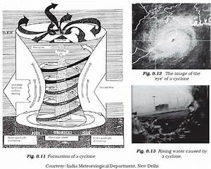 Ncert Class Vii Science Chapter 8 Winds  Stroms And Cyclones