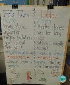 Fairy Tales and Fables Anchor Chart