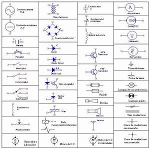 Circuitos Electricos Automotrices  Parte 1