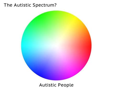autism colors the autistic spectrum a colour wheel showing a range