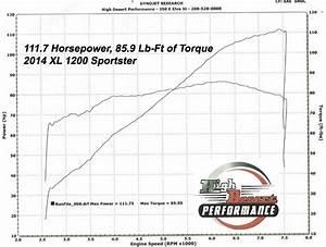 Wiring Manual Pdf  1200 Sportster Engine Diagram