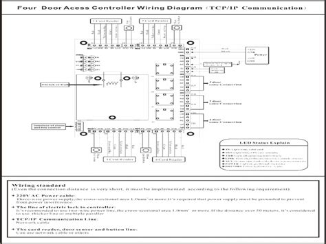 Clark Forklift Ignition Switch Wiring Diagram Gallery