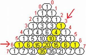Binomialkoeffizienten Berechnen : pascalsches dreieck ~ Themetempest.com Abrechnung