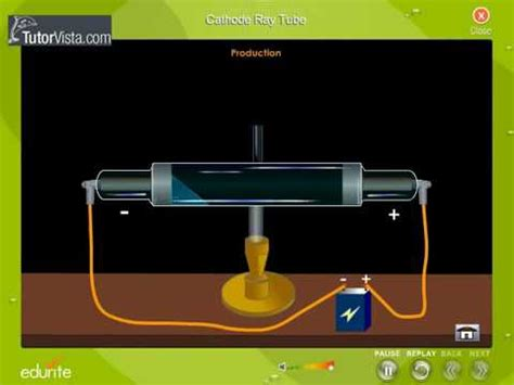 Cathode Ray Tube Definition Charatersitics Diagram