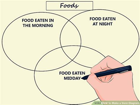 venn diagram  steps  pictures wikihow