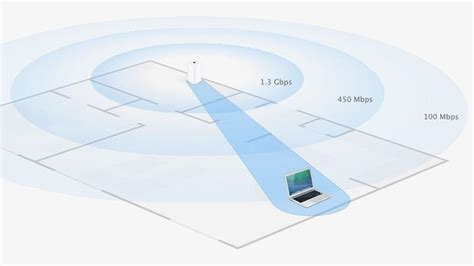 range wireless improve your wifi signal how to macworld uk