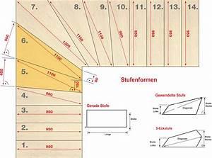 Download Länge Berechnen : treppenrenovierung selber machen aufma erstellen ~ Themetempest.com Abrechnung