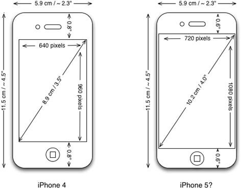 size of iphone 5 apple iphone5 presentation on 12 sept the world