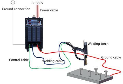 Eg V4 Cabinet Wiring Diagram by 100 Dc Wiring Diagram Gandul Eg V4 Cabinet