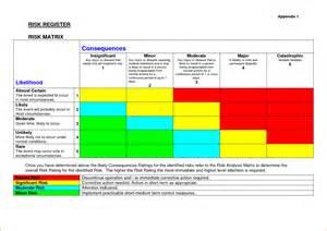 Risk Assessment Matrix Template