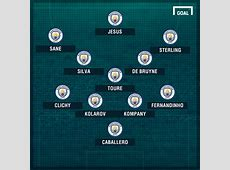 Manchester City Team News Injuries, suspensions