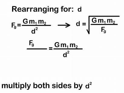 Universal Gravitation Equation Distance Gravity Physics Mass