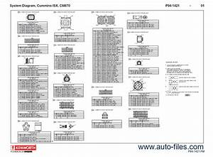 1995 kenworth w900 wiring diagram somurichcom With kenworth w900 fuse panel diagram car interior design