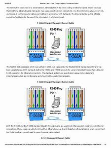 Ethernet Cable  U2013 Color Coding Diagram   The Internet