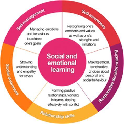 teaching social emotional skills to preschoolers drralph f15h management 321