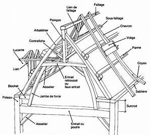 Bois De Charpente Point P : charpente doc anah plafond pinterest ~ Dailycaller-alerts.com Idées de Décoration