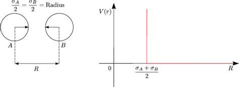 teilchenanzahl berechnen  formelsprache  der chemie