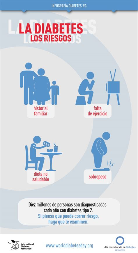 infografia la diabetes los riesgos