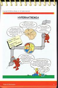 Hypernatremia Image By Pikevillecollegenursing