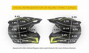 Motorcycle Helmet Impact Zones  Know The Risks