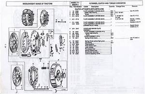 Clutch  U0026 Gearbox Parts Diagrams
