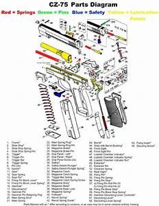 Cz 75 Parts Diagram
