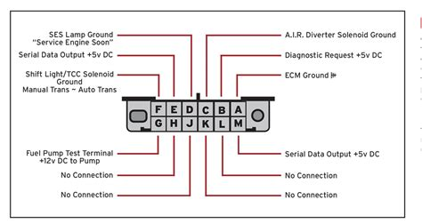 8 Pin Connector Wiring Diagram by How To Read Diagnostic Trouble Codes High Performance