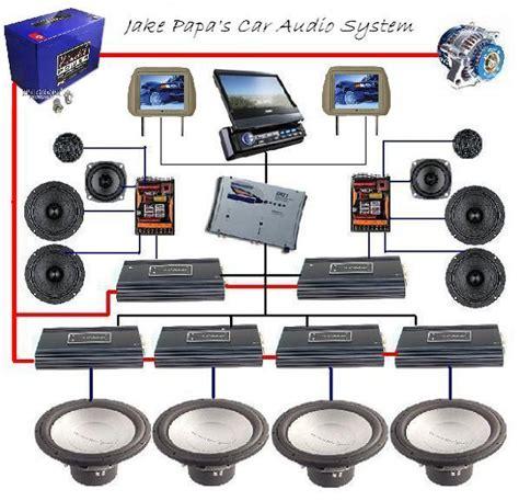 jakes complete system layout ecoustics com