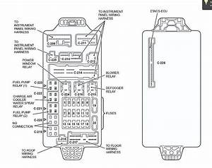2003 Mitsubishi Eclipse Fuse Box Diagram