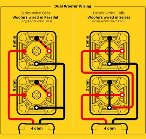 Subwoofer Speaker Amp Wiring Diagrams Kicker Car