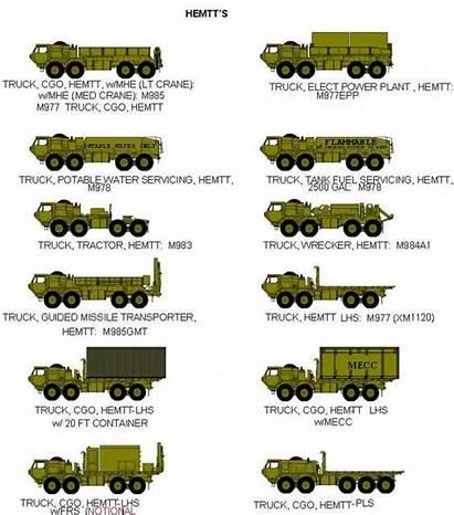 Army Military Vehicle Clip Lmtv Clipart Trucks