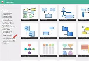 Is There Any Best Aws Architecture Diagram Tool Which Is