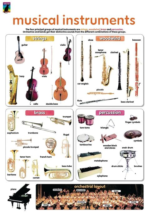 musical instruments thinglink