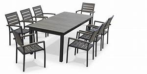 Table De Jardin Extensible Pas Cher : table jardin extensible pas cher ~ Dailycaller-alerts.com Idées de Décoration