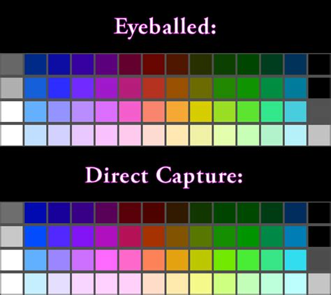 nes color palette nesdev view topic revisiting the quest for the