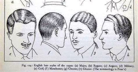English Hair Styles