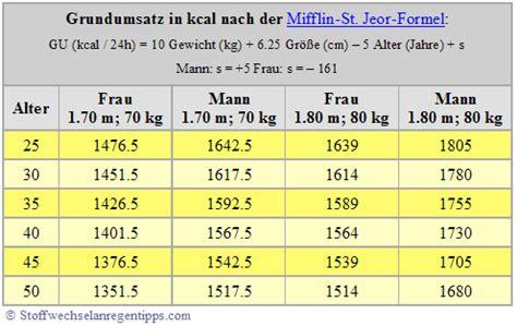 kalorien grundumsatz berechnen formel tabelle abnehmen