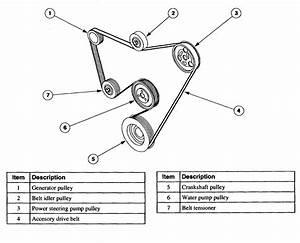 Alternator Belt Diagram For 2000 Mercury Cougar Without Ac