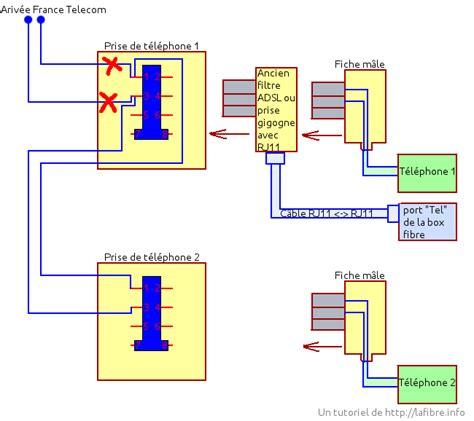 Branchement Cable Telephone 2 Fils Dealtastique