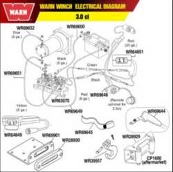 similiar warn winch wiring diagram 75000 keywords winches warn warn winch remote control socket harness