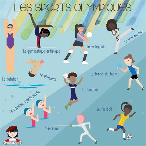 french sports 17 best images about fle lexique des sports loisirs on