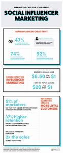 The Best Influencer Marketing Platform For Finding
