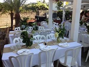backyard diy wedding reception With diy wedding reception ideas