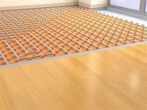 Pvc na podlahové topení
