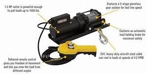 Ironton 120 Volt Ac Powered Electric Utility Winch  U2014 1 500