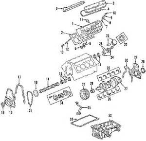 similiar chevy engine schematics keywords chevrolet trailblazer engine parts diagram