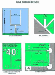 Football Field Dimensions For High School  Ncaa  Pro