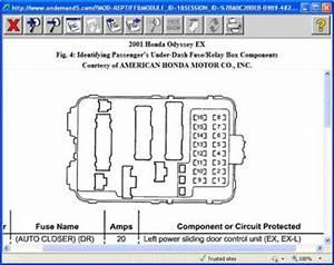 2001 Honda Odyssey Brake Lights And Dash Lights Won U0026 39 T Work