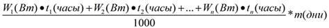 Расчёт электроэнергии потребляемой бытовыми электроприборами — урок. физика 8 класс.