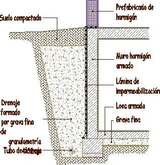 Basement Waterproofing Dwg Block For Autocad • Designs Cad